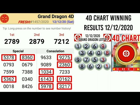lotto 4d free many credits just registration