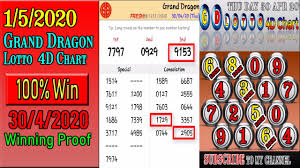 grand lotto D betting casino lotto online the best promotion